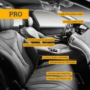 Czyszczenie wnętrza - Pakiet PRO