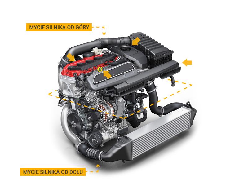 Mycie silnika 1