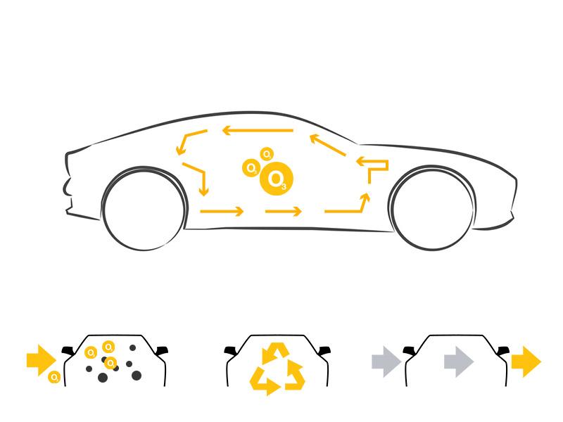 Ozonowanie klimatyzacji samochodowej 3