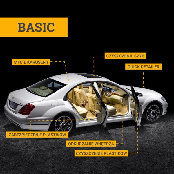 Mycie detailingowe - pakiet BASIC